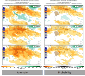 Seasonal Climate Forecast Example: Australia October 2018 Precipitation Forecast