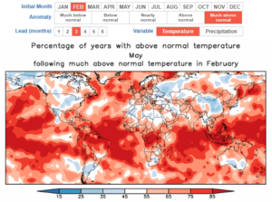 Example Persistence Climate Forecast Tool