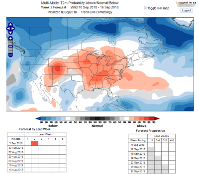 Calibrated Subseasonal Climate Forecast - Week 2